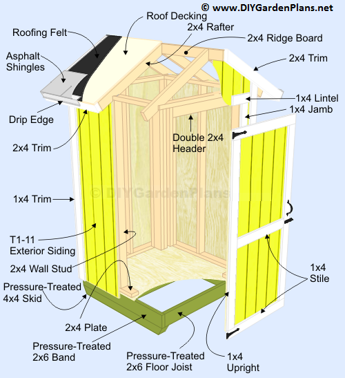 Magnificent Plans For A 4X4 Small Garden Shed Largest Home Design Picture Inspirations Pitcheantrous