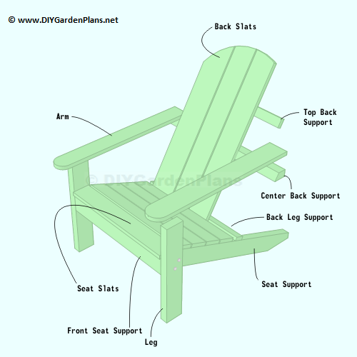 Prime Easy To Follow Plans For An Adirondack Chair Short Links Chair Design For Home Short Linksinfo