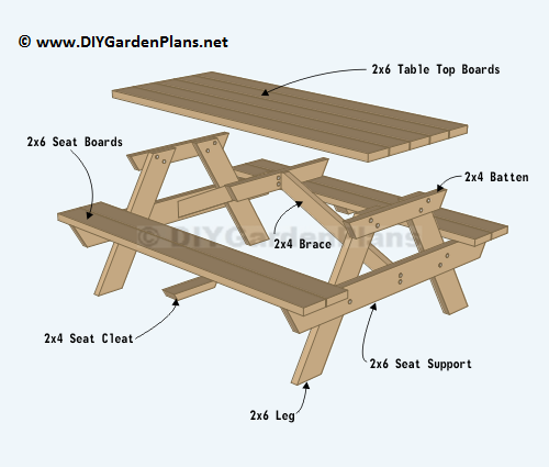 picnic table material cut list disc qty size table top 2x6 5 6 batten ...
