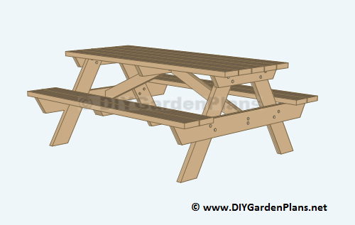 DIY Building Plans for a Picnic Table