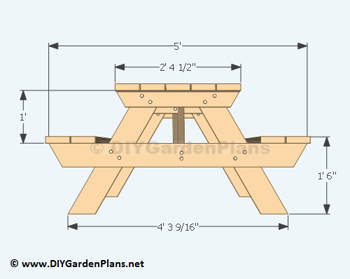 Free Wooden Picnic Table Plans