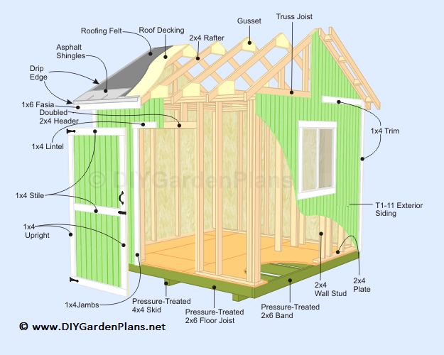 Diy gable shed plans material list free plans for Material list for garage