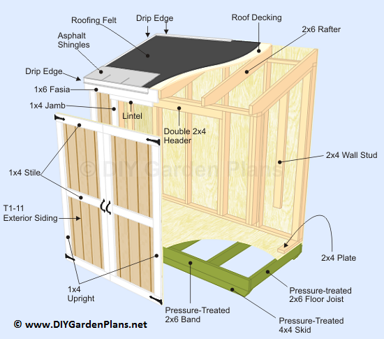 Diy lean to shed page 3 shed material cut list for Build your own barn online