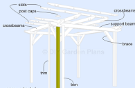 Pergola plans PDF download pictures and instruction guide