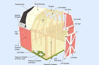Plans For A Gambrel Shed Barn Design