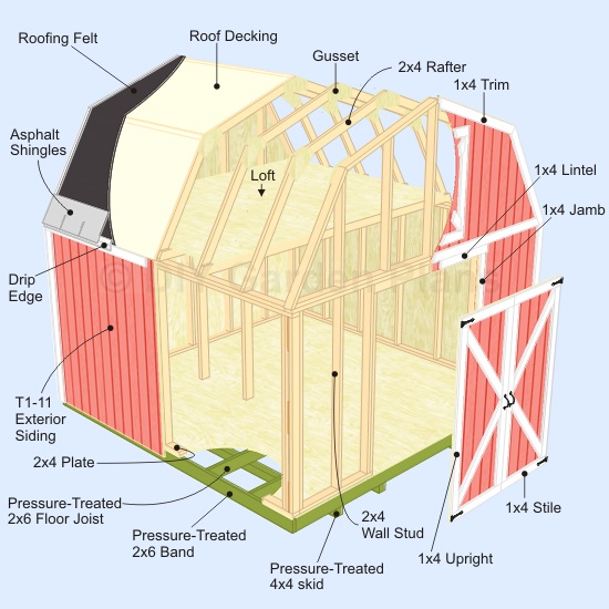 Gambrel shed guide build it yourself project plans for Barn shed with loft plans
