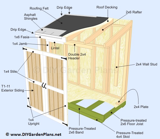 small shed plans for a lean to shed