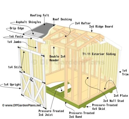 Material cut list saltbox shed plans page 3 for 10x8 shed floor plans