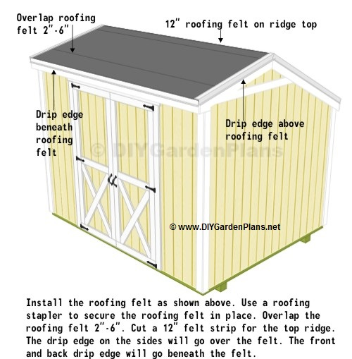 Diy Wood Storage Shed Building A Dog House Instructions